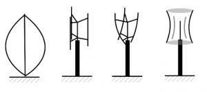 technologies eolien vertical vawt
